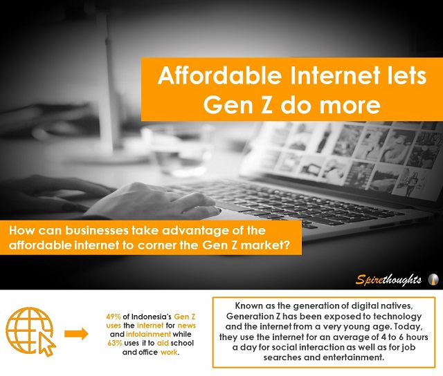 Affordable Internet lets Gen Z do more