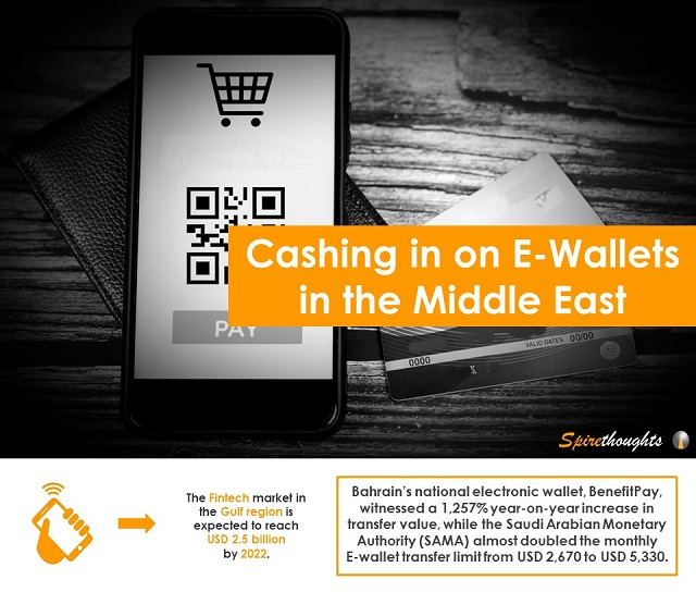 Cashing in on E-Wallets in the Middle East