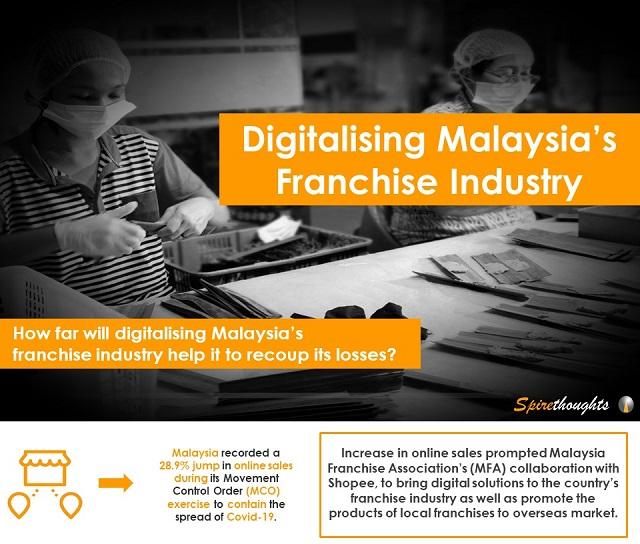 Digitalising Malaysia's Franchise Industry
