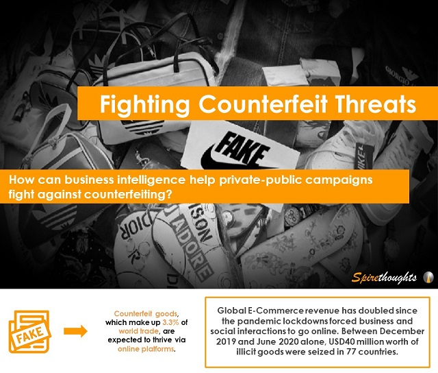 Fighting Counterfeit Threats