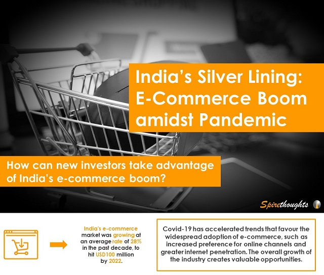 India's Silver Lining: E-Commerce Boom amidst Pandemic