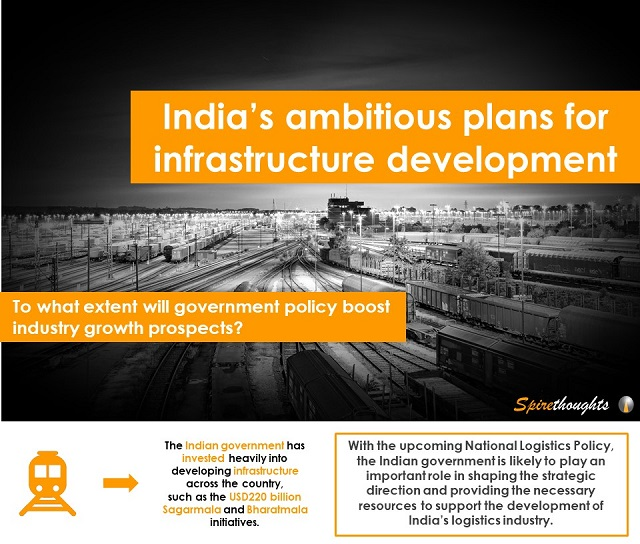 India's ambitious plans for infrastructure development