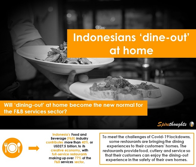 Indonesians 'dine-out' at home