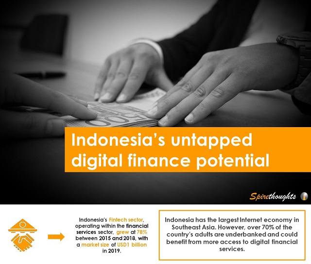 Indonesia's untapped digital finance potential