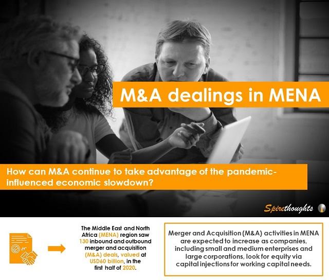 M&A dealings in MENA