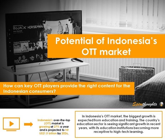 Potential of Indonesia's OTT market