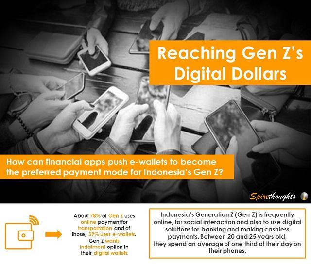 Reaching Gen Z's Digital Dollars
