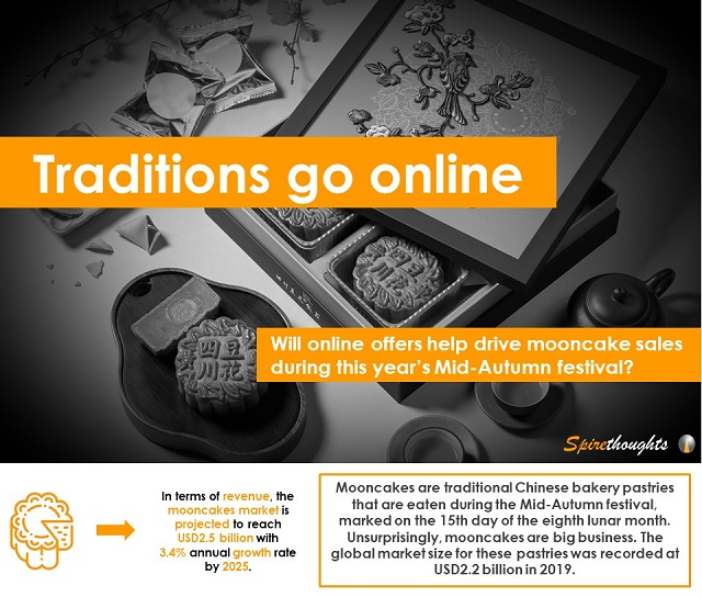 Traditions go online