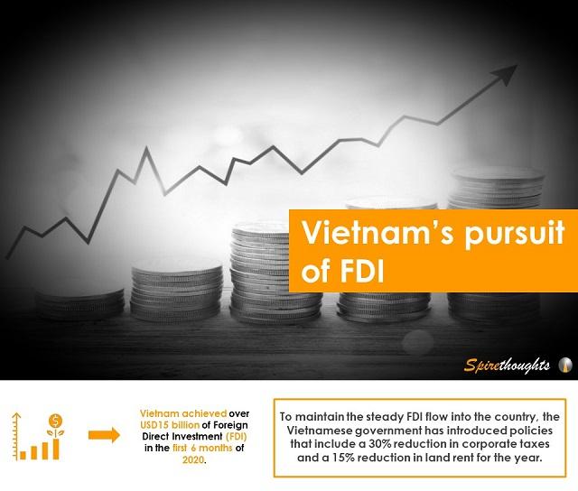 Vietnam's pursuit of FDI
