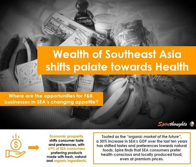 Wealth of Southeast Asia shifts palate towards Health