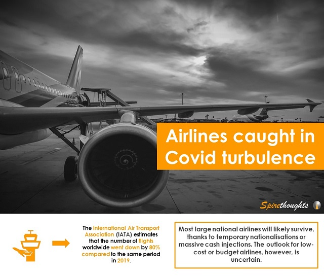 Airlines caught in Covid turbulence