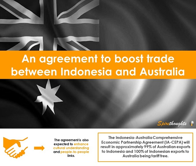An agreement to boost trade between Indonesia and Australia