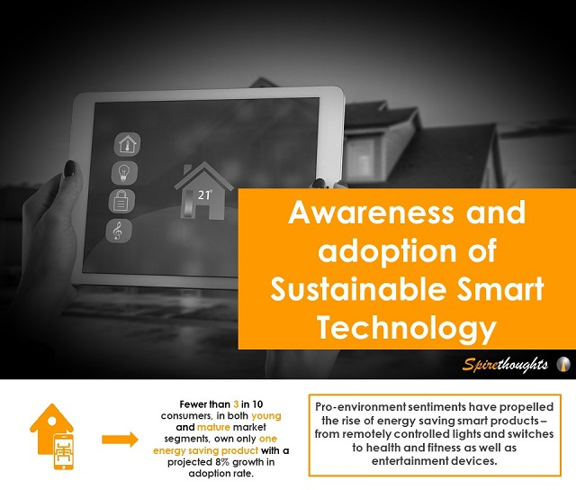Awareness and adoption of Sustainable Smart Technology