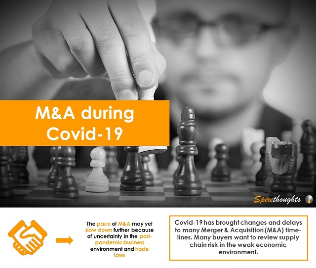 M&A during Covid-19