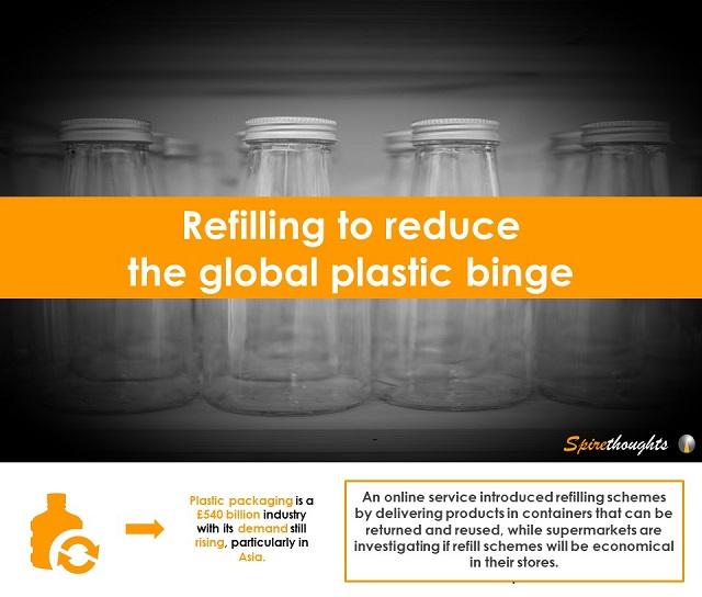 Refilling to reduce the global plastic binge