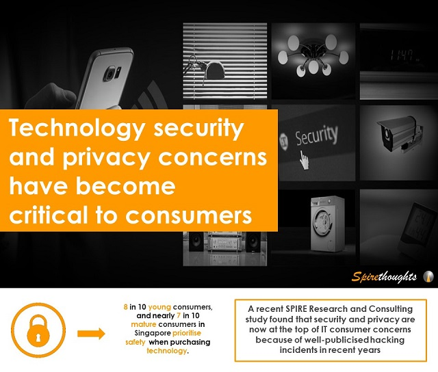 Technology security and privacy concerns have become critical to consumers