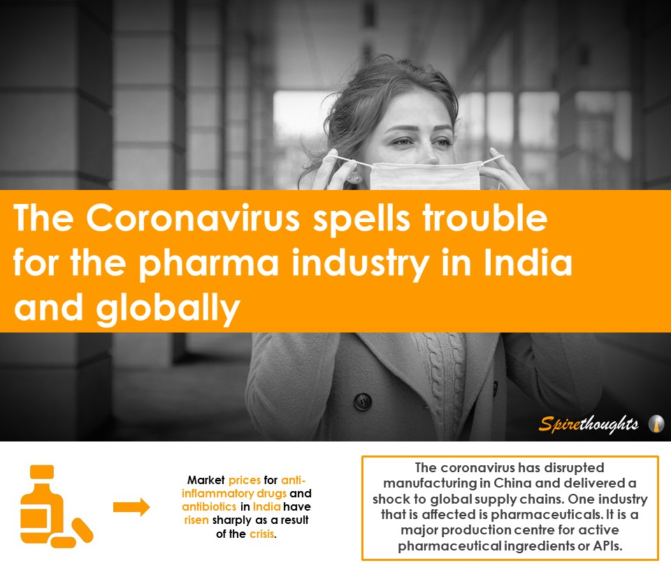 The Coronavirus spells trouble for the pharma industry in India and globally