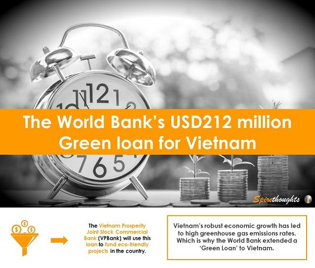 The World Bank's USD212 million Green loan for Vietnam