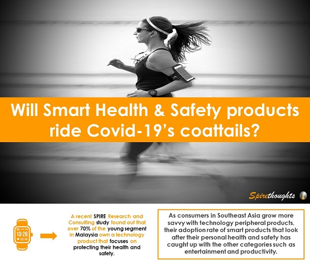 Will Smart Health & Safety products ride Covid-19's coattails?