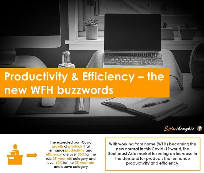 Productivity & Efficiency – the new WFH buzzwords