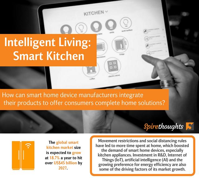 Intelligent living: Smart Kitchen