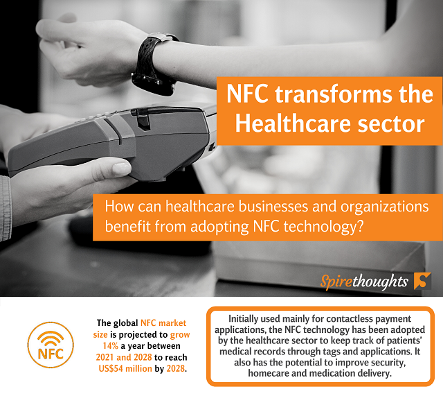 NFC transforms the Healthcare sector