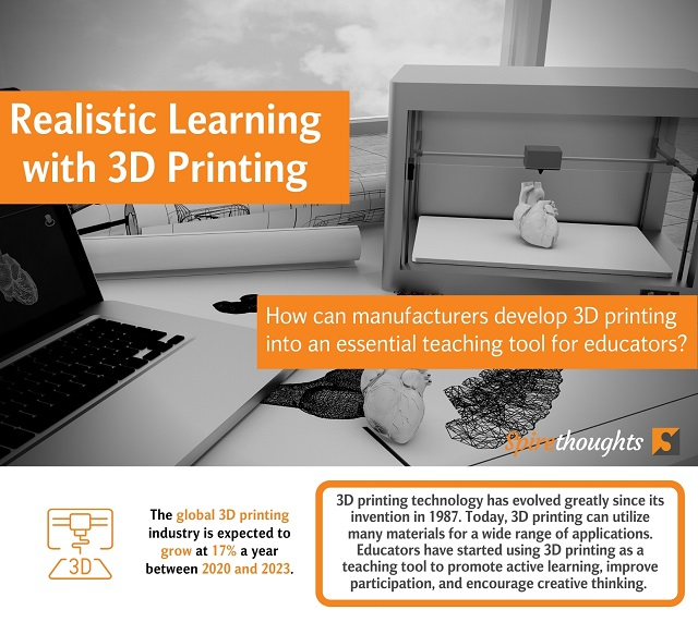 Realistic Learning with 3D Printing